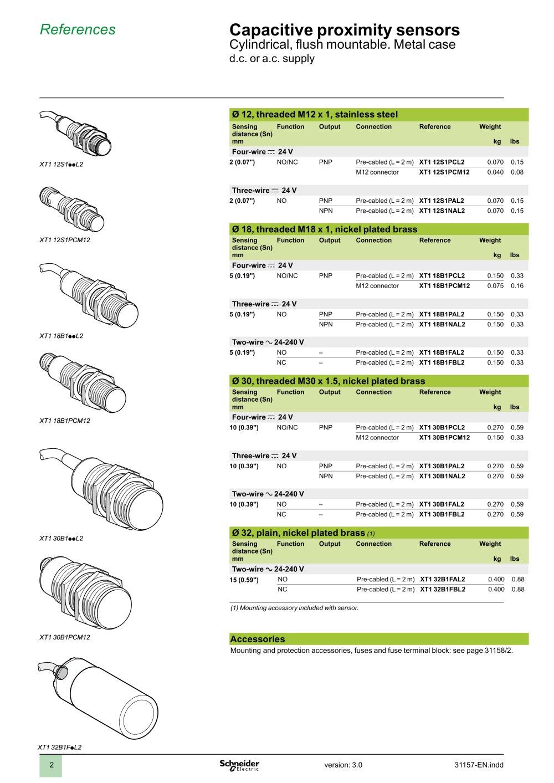 Osicap Capacitive Sensors Telemecanique Pdf Catalogue Inductive Proximity Switches 2wire M12 Rapid Online 1 8 Pages