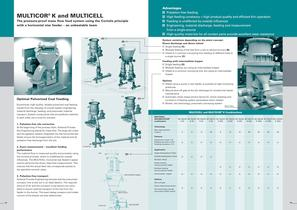 MULTICOR&reg; K &amp; MULTICELL - Coal Dust Feeding
