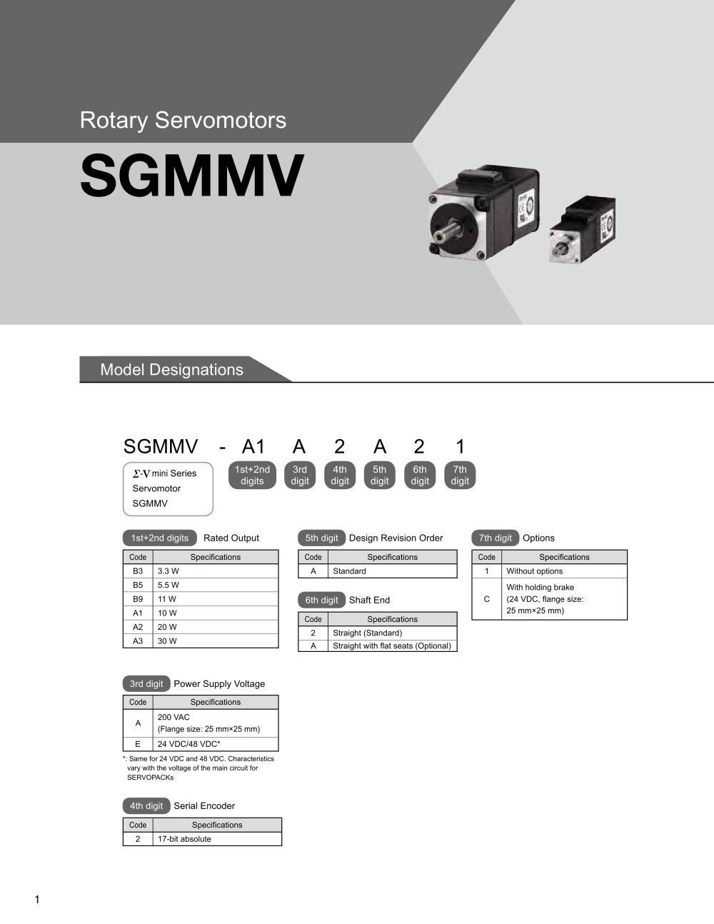 SGMMV Yaskawa America Inc Drives Motion Division PDF