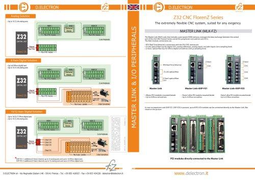 Z32 CNC FlorenZ Series - Master Link - I/O Peripherals