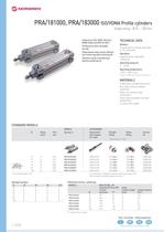 Profile & tie-rod cylinders