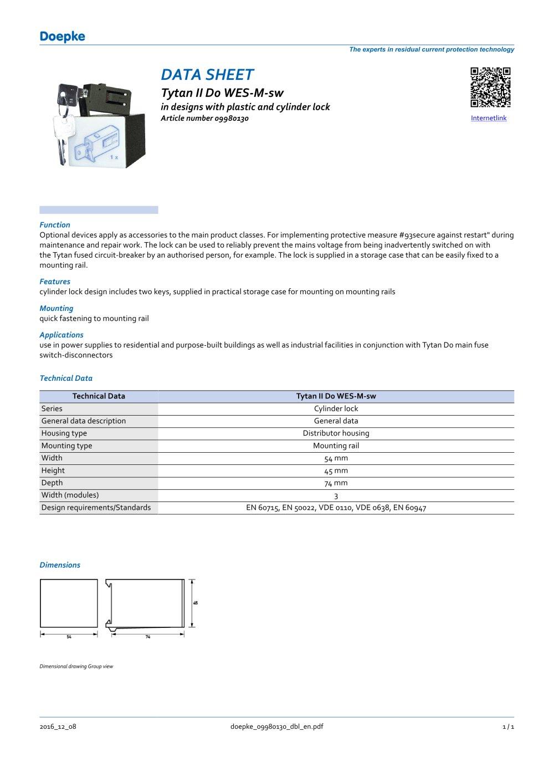 Tytan 2 datablad