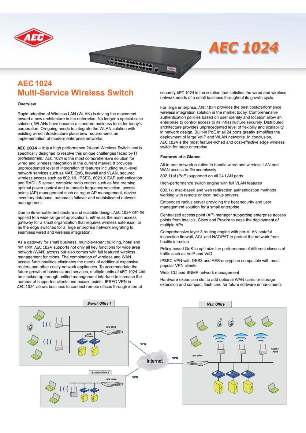 Multi-Service Wireless Switch - Allis Electric - PDF Catalogue ...