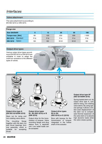 Electric multi-turn actuators
