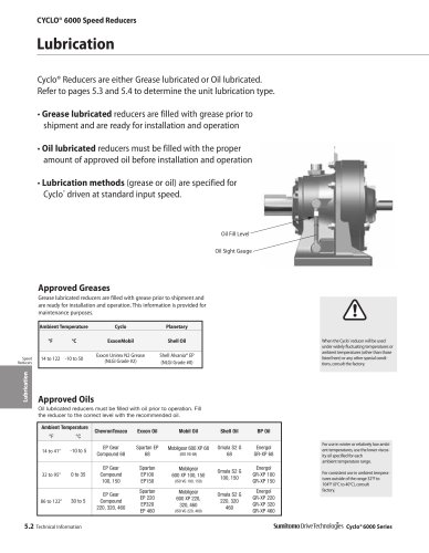 Cyclo® 6000 reducer complete catalog