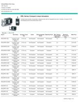 DRL Series Compact Linear Actuators