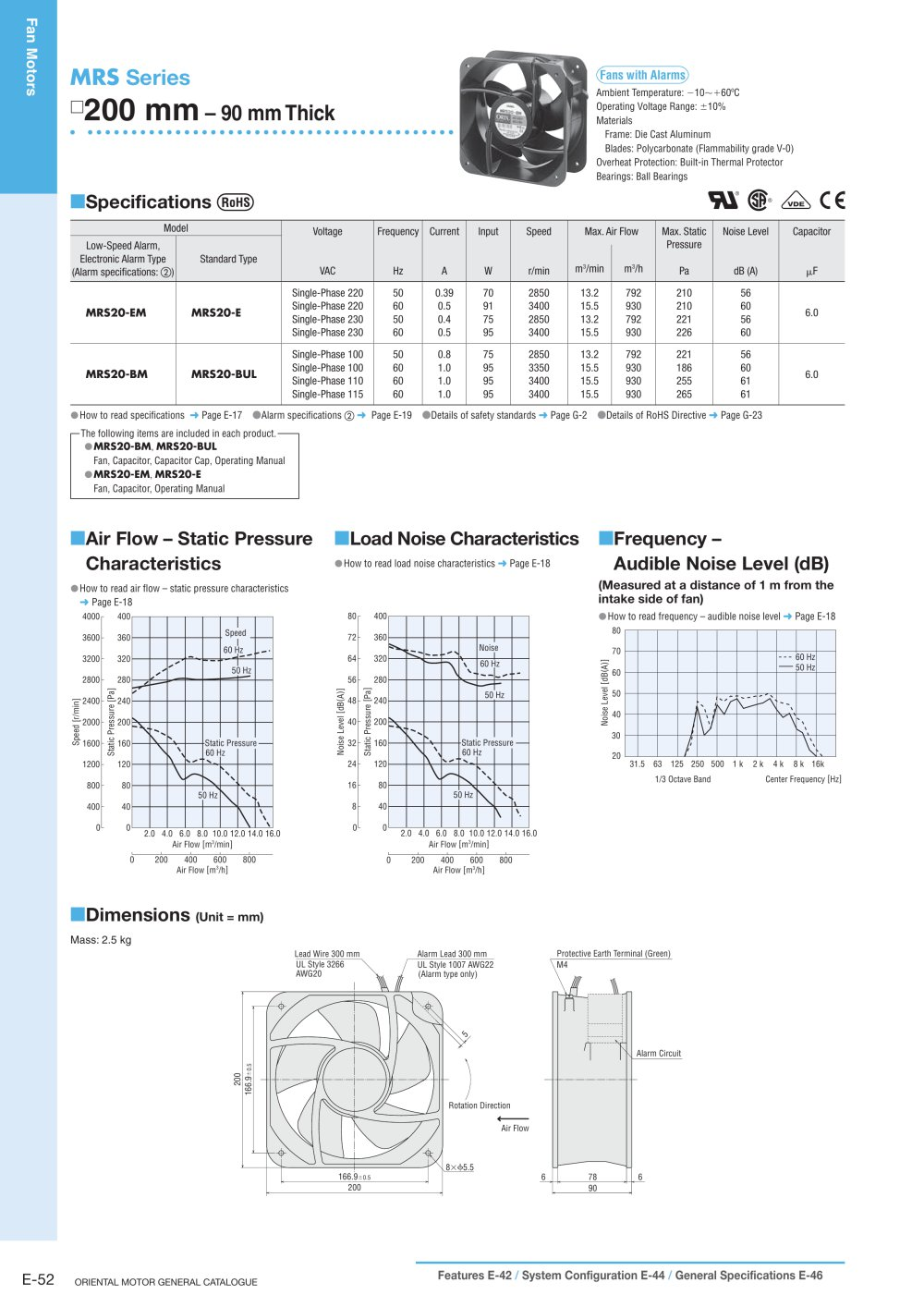 Axial Flow Fans Ac Input Mrs Series Oriental Motor Pdf Catalogue 40 Mfd Capacitor Wiring Diagram 1 7 Pages