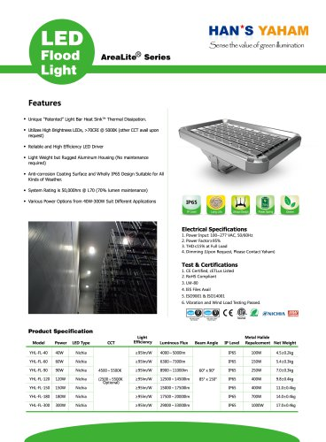led flood light | china led flood light Manufacturer