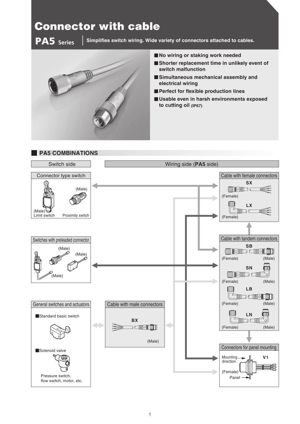 PA5 Series M12 Connector Cable - 1 / 8 Pages