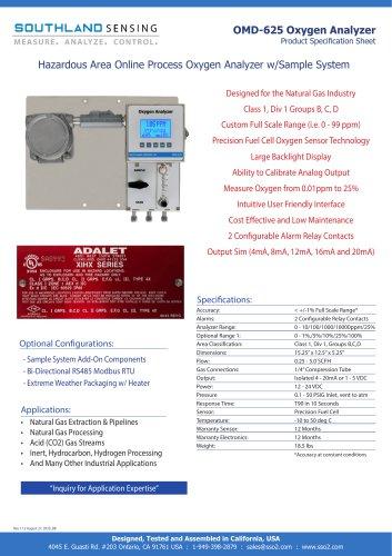 OMD-625 - Southland Sensing - PDF Catalogs | Technical