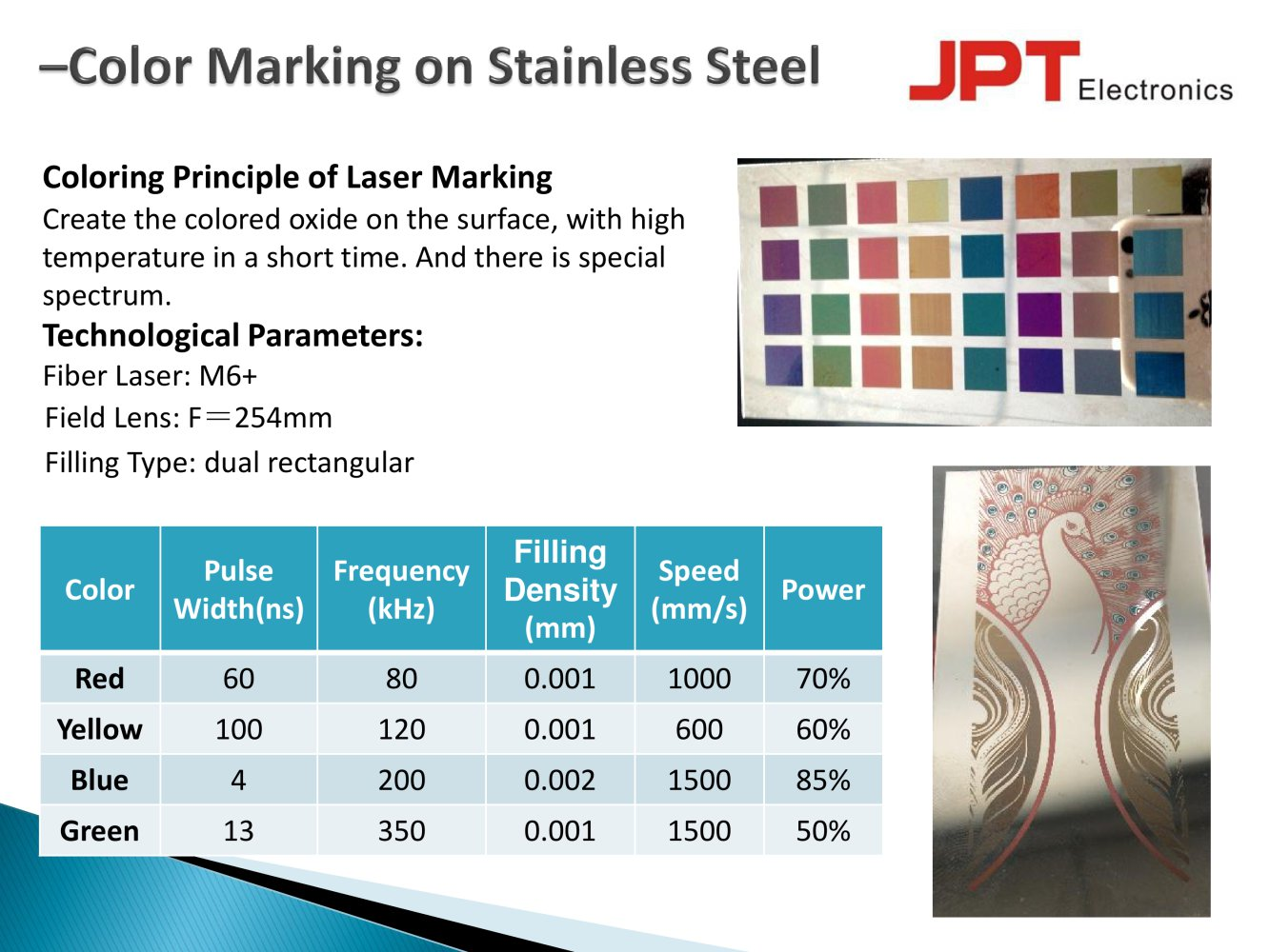 Color marking on stainless steel - JPT Opto-electronics - PDF ...