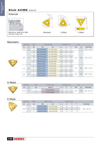 Vardex Thread Milling & Thread Turning Main Catalog English Metric EE 221-00800