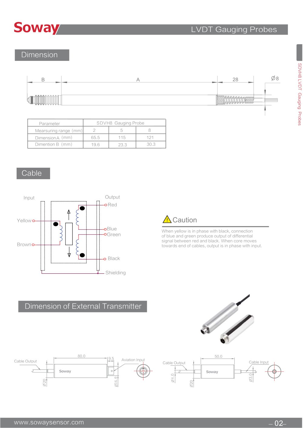 SOWAY LVDT displacement transducers SDVH8 - 1 / 7 Pages