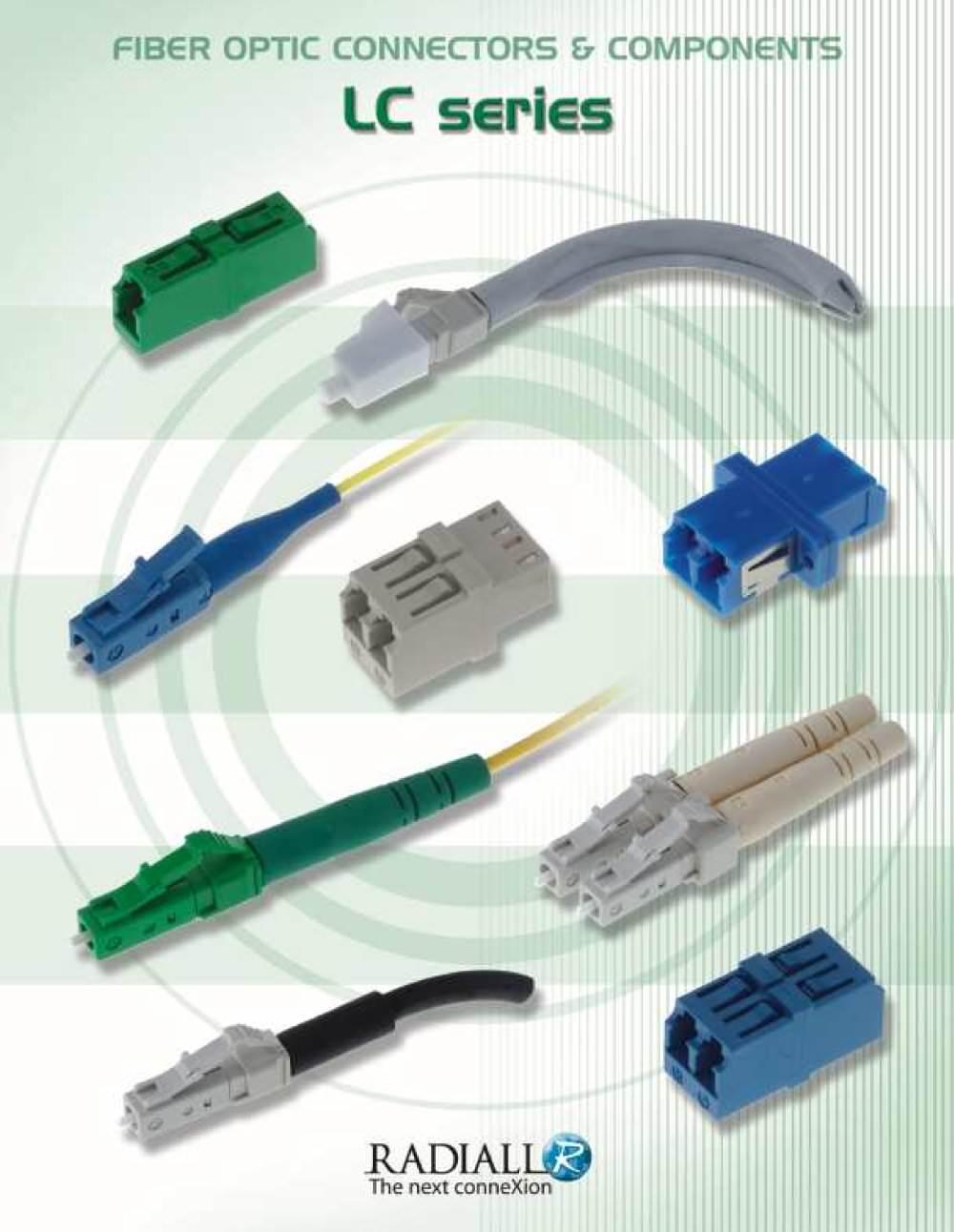 fiber connector types