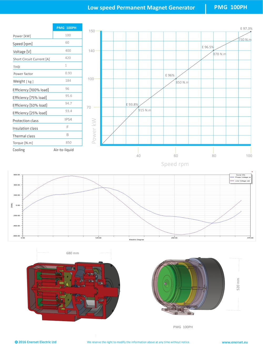 100ph Low Speed Permanent Magnets Generator Enerset Electric Ltd Diagram Pdf 1 Pages