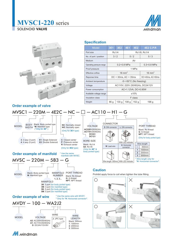 MVSC1-220 - Mindman Industrial - PDF Catalogs | Technical ... on