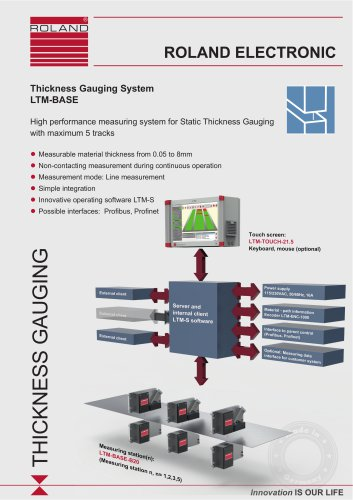 LTM-BASE Thickness Gauging System