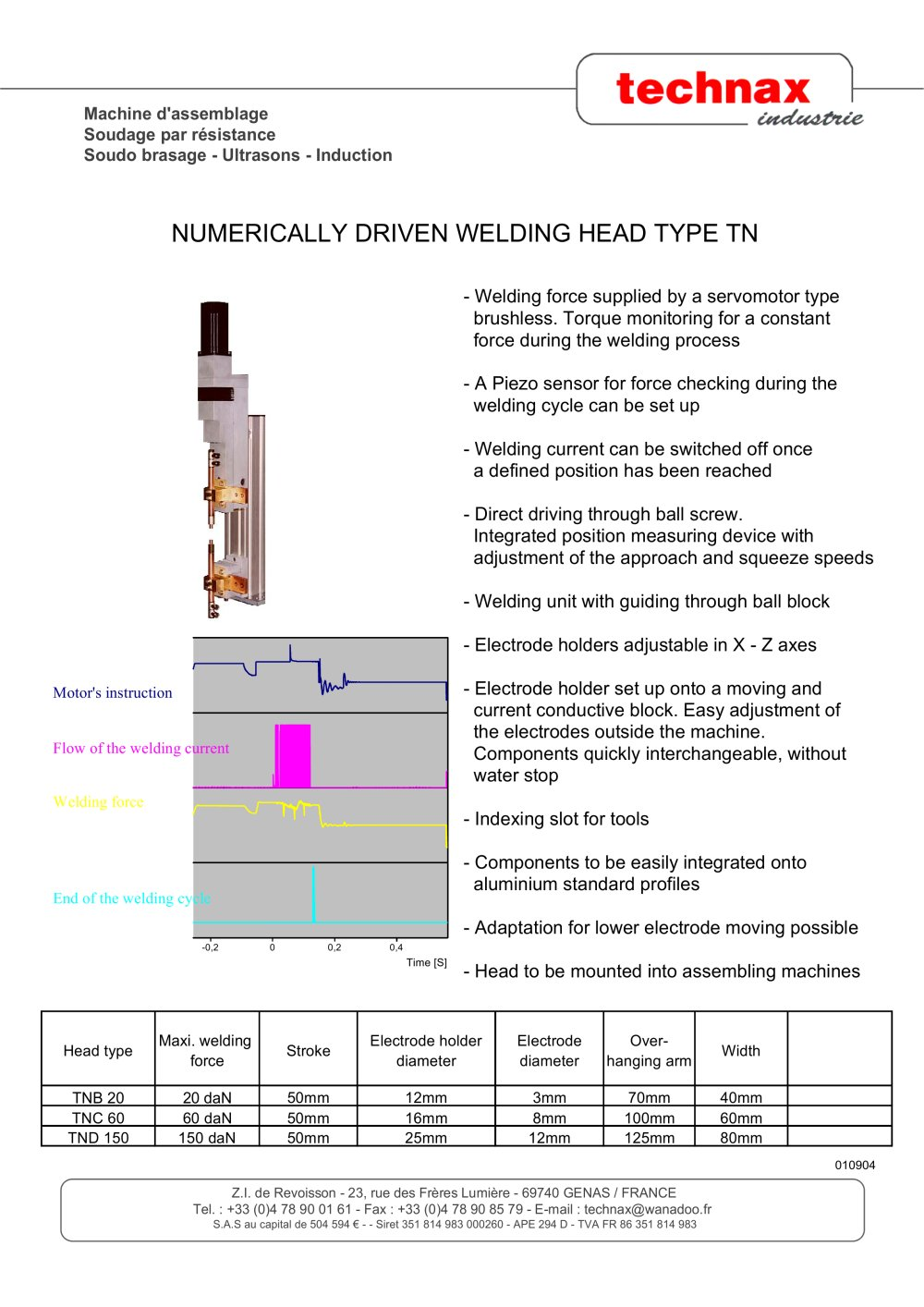Numerically driven spot resistance welding head type TN - 1 / 1 Pages