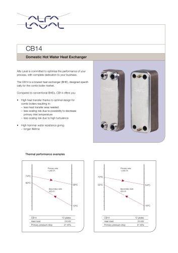 Alfa laval cb52 40 h Пластины теплообменника Анвитэк A2M Бийск