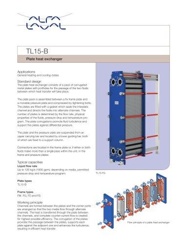 Пластины теплообменника Alfa Laval TL10-PFD Артём теплообменник в мерседесе