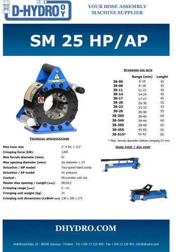 sm25 ap hp