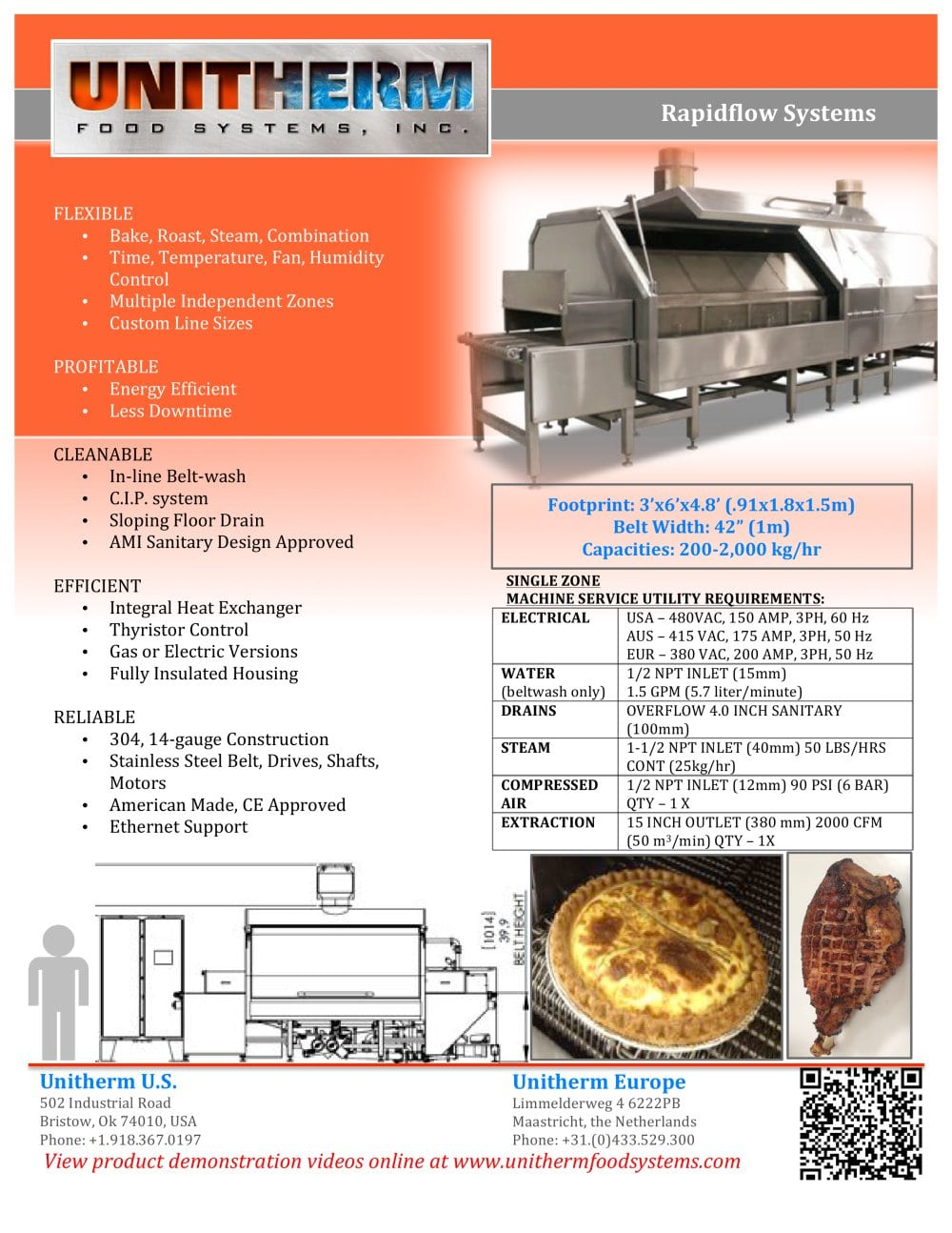 Rapidflow Systems Unitherm Food Bv Pdf Catalogue Temperature Controlled Triac For A Fan An Scr Flipflop Add To Mydirectindustry Favorites