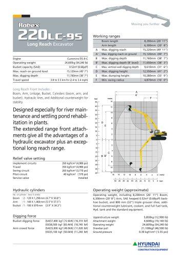 Hyundai Robex Wiring Diagram on