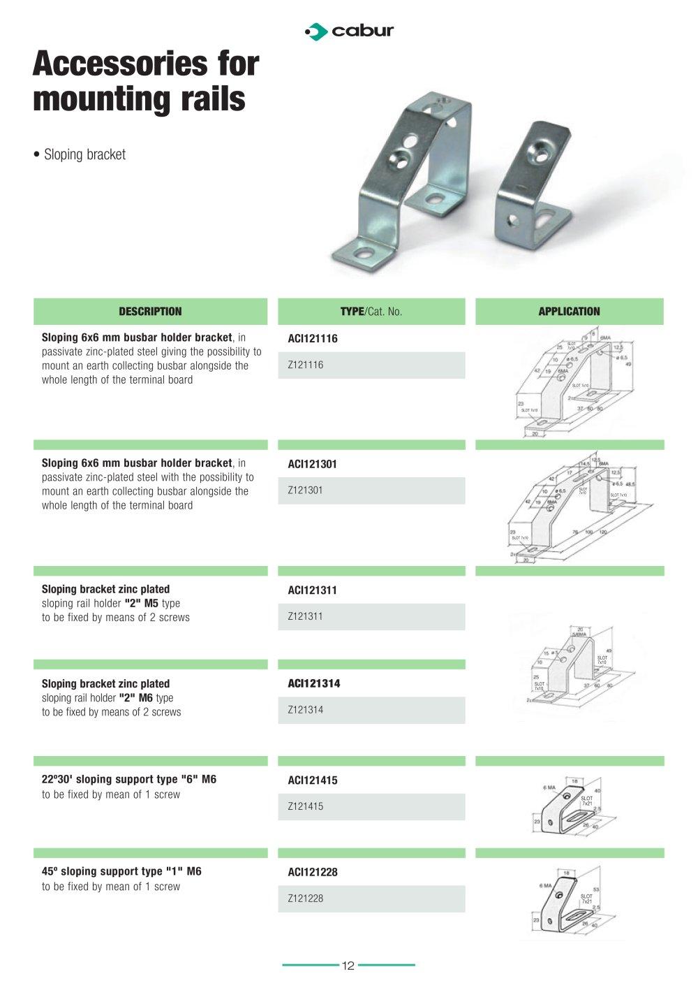 4 pdf rails