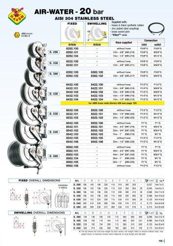 Hose reels stainless steel series 430