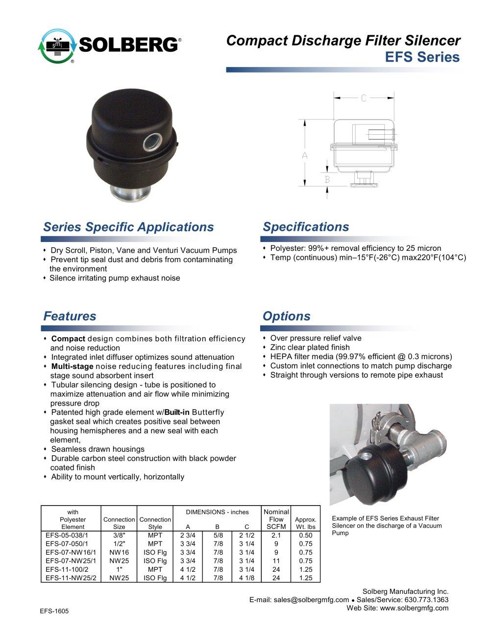 vanes in exhaust valves purpose