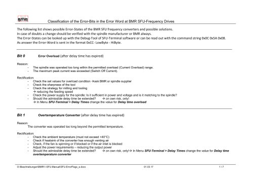 SFU-ErrorFlags - BMR GmbH - PDF Catalogs | Technical