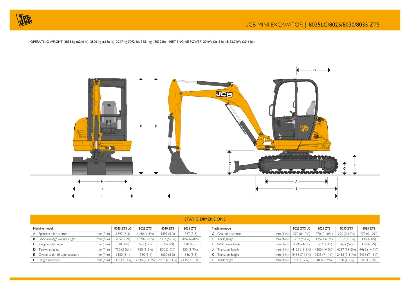 JCB MINI EXCAVATOR | 8025LC/8025/8030/8035 ZTS - 1 / 8 Pages