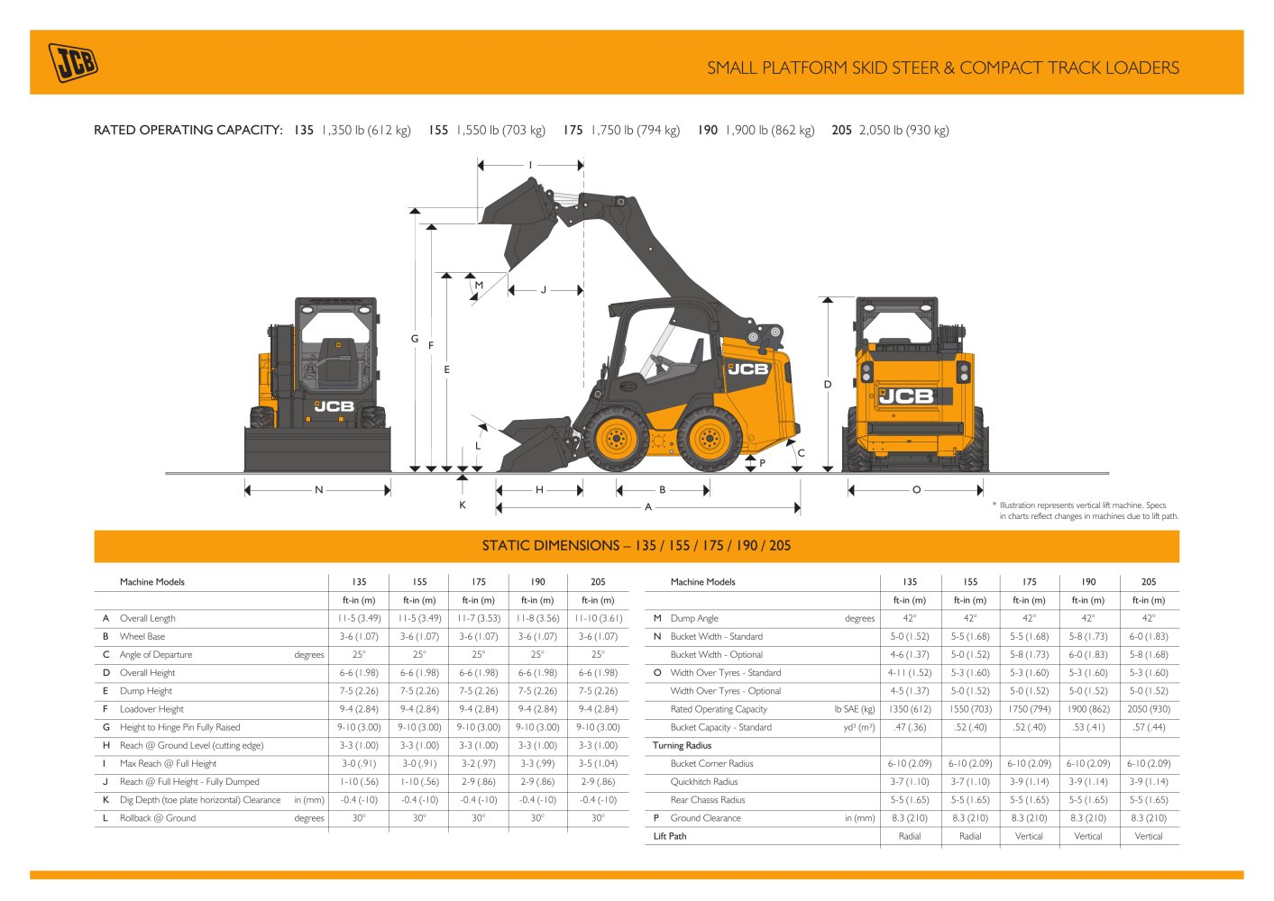 SMALL PLATFORM SKID STEER & COMPACT TRACK LOADERS - 1 / 8 Pages