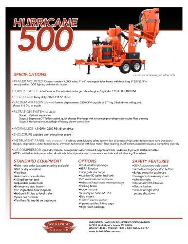 Hurricane 500