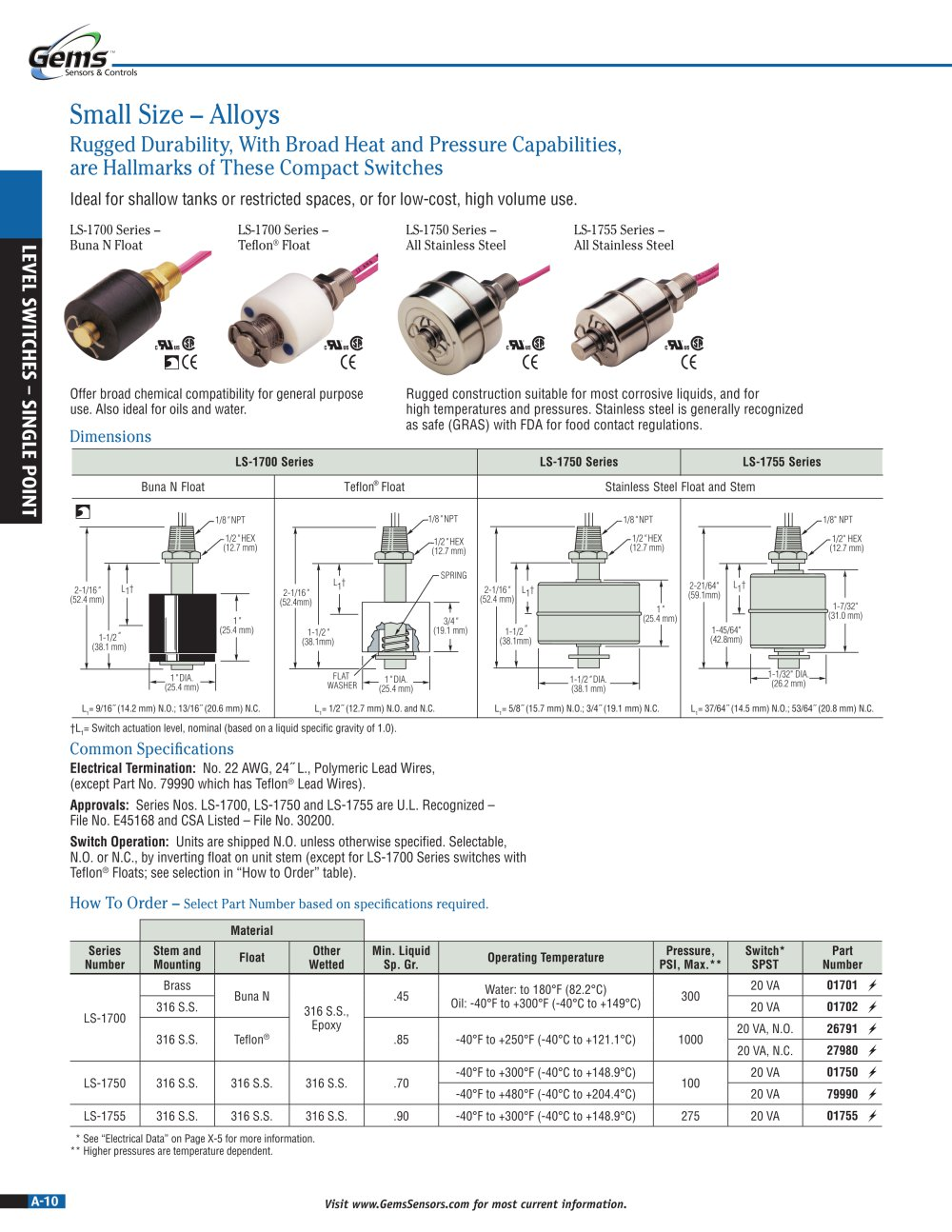 ls 1700 series single point level switch gems sensors controls ls 1700 series single point level switch 1 1 pages