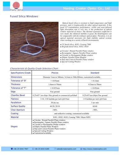 CreatorOptics Fused Silica Windows, UV, Corning 7980, JGS1
