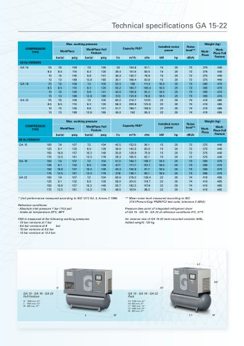 GA 15-22/GA 11+-30/GA 15-30 VSD Atlas Copco Oil-injected Rotary Screw Compressors 11-30 kW/15-40 hp