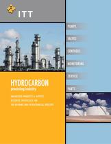 Products for the Hydrocarbon Processing Industry 