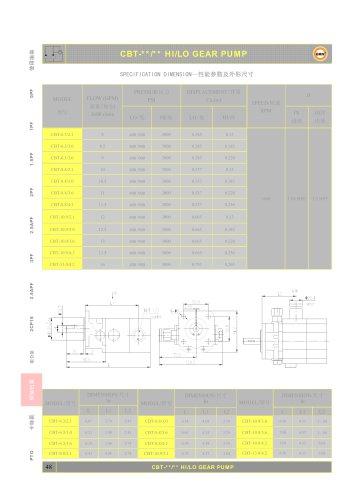 CBT series hydraulic gear pump