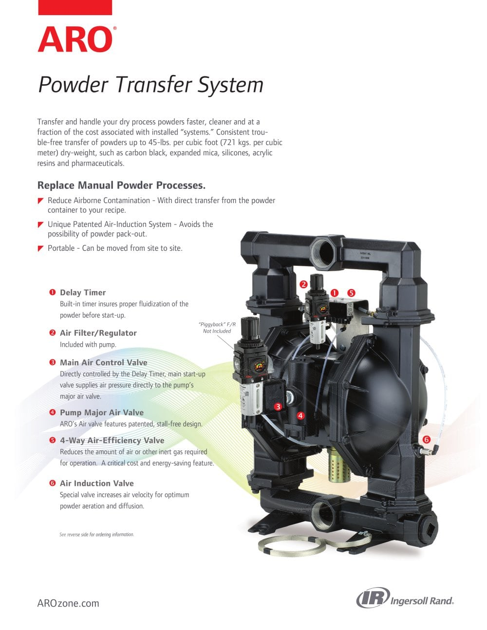 Aro powder transfer system aro ingersoll rand pdf catalogue aro powder transfer system 1 2 pages ccuart Image collections