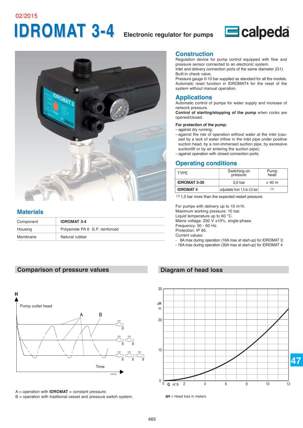 idromat calpeda pdf catalogue technical documentation brochure rh pdf directindustry com Calpeda Pump SDX 55 26 Calpeda Jet Pump