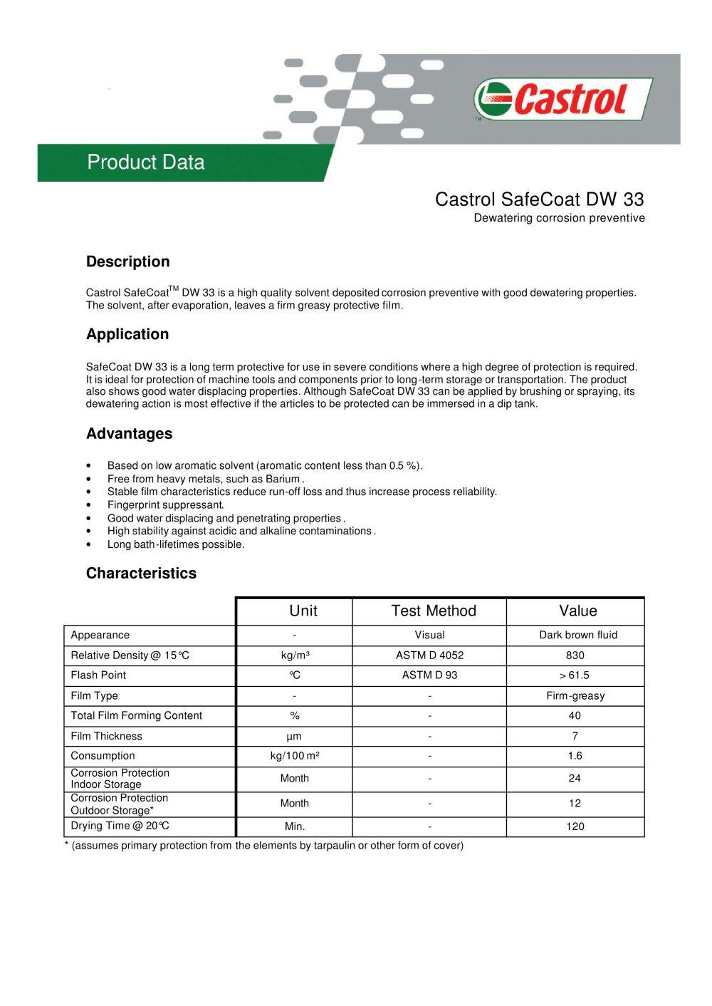 loss on drying pdf