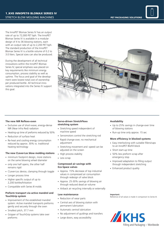 Minimum Gmbh innopet blomax series iv stretch molder khs gmbh pdf