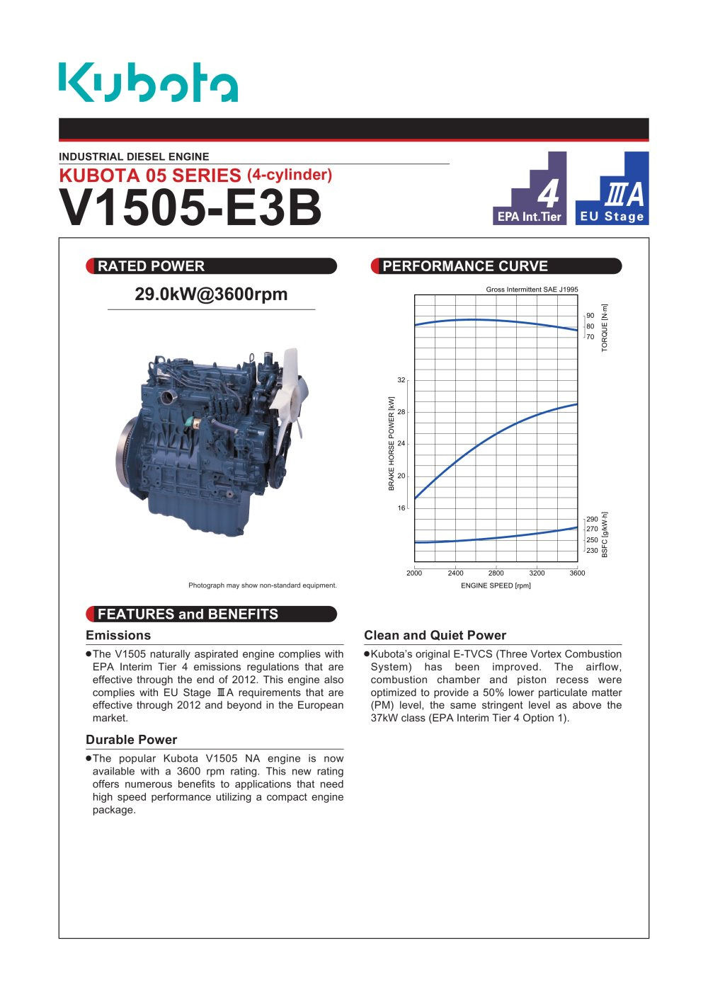 V1505 Kubota Engines Diagrams | Wiring Library