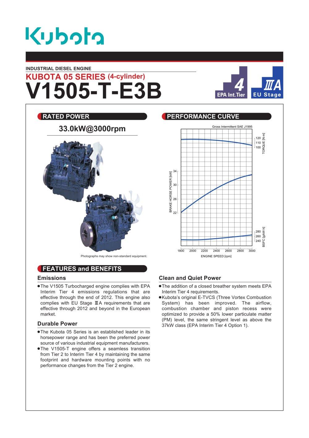 v1505 t e3b kubota engine pdf catalogue technical rh pdf directindustry com  kubota v1505 engine diagram