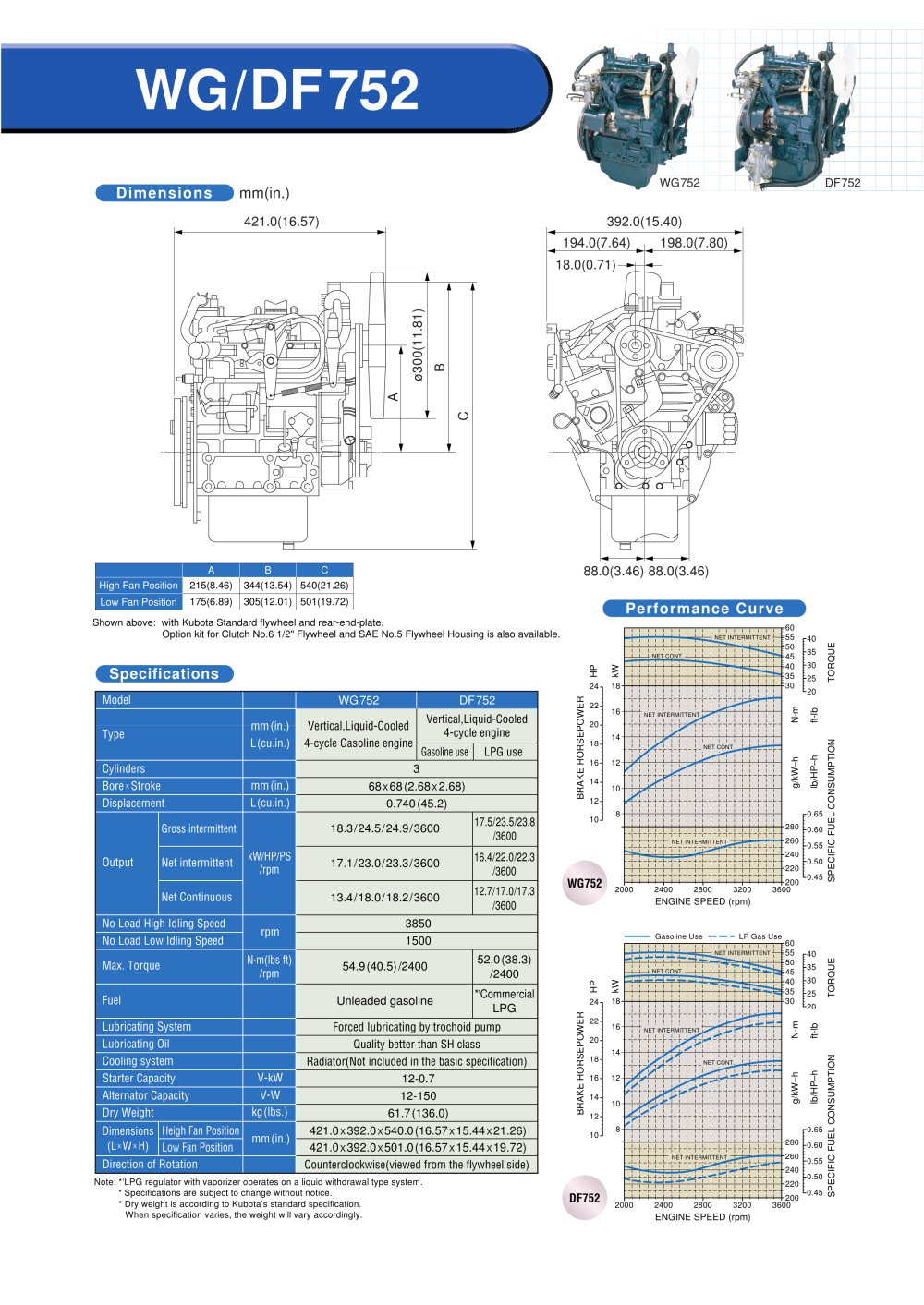 WG/DF 752 - 1 / 1 Pages