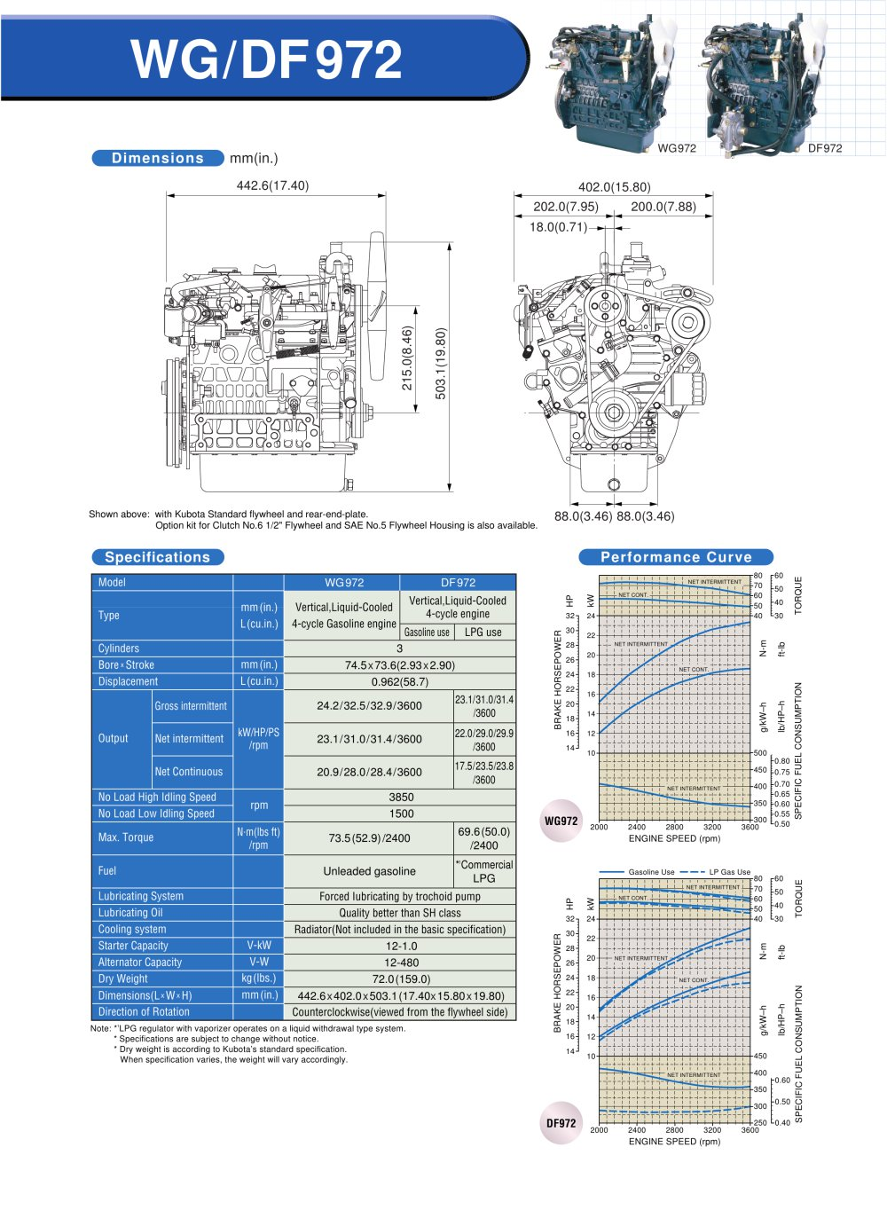WG/DF 972 - 1 / 1 Pages
