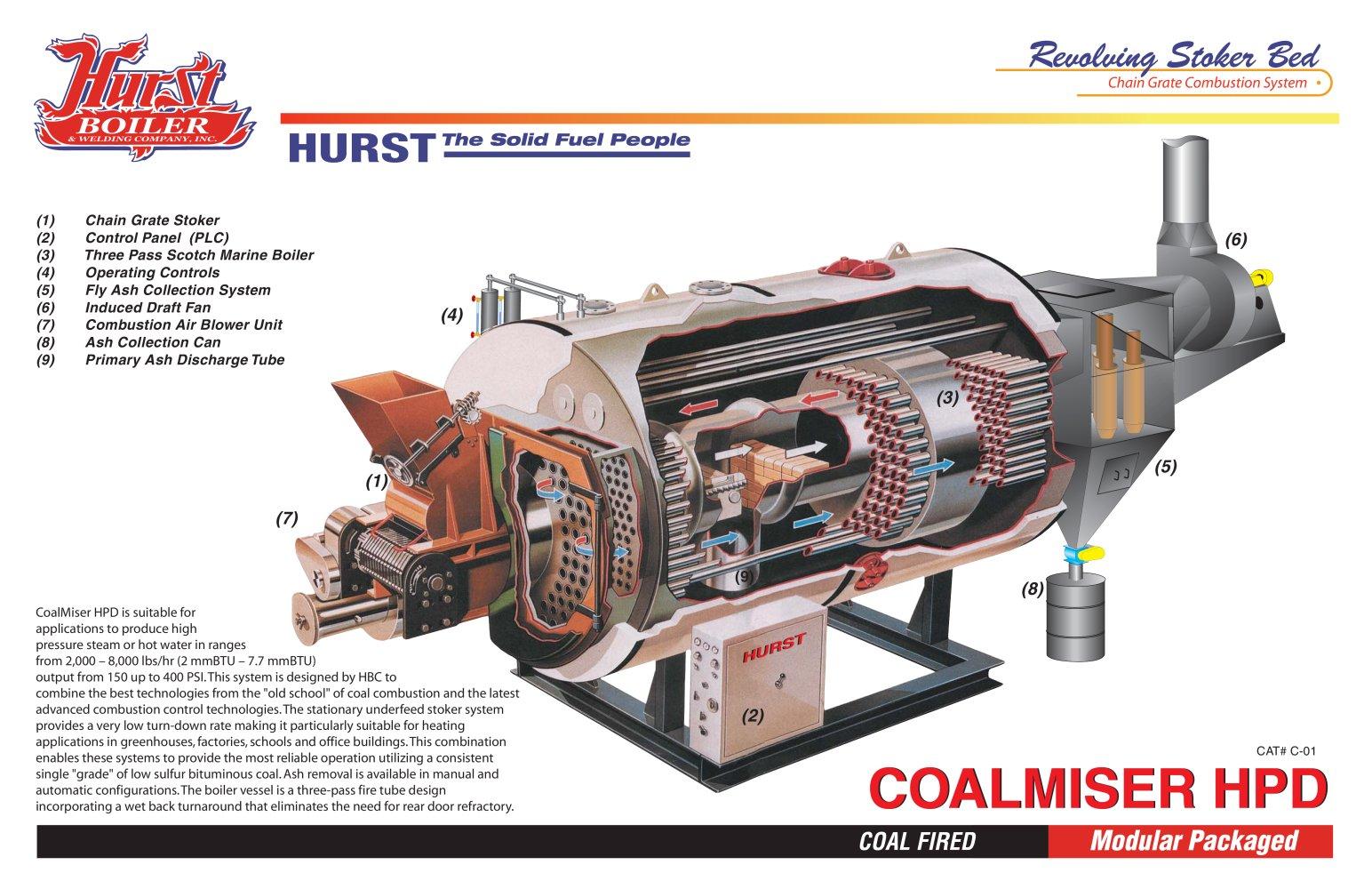 C-01 CoalMiser HPD - 1 / 1 Pages