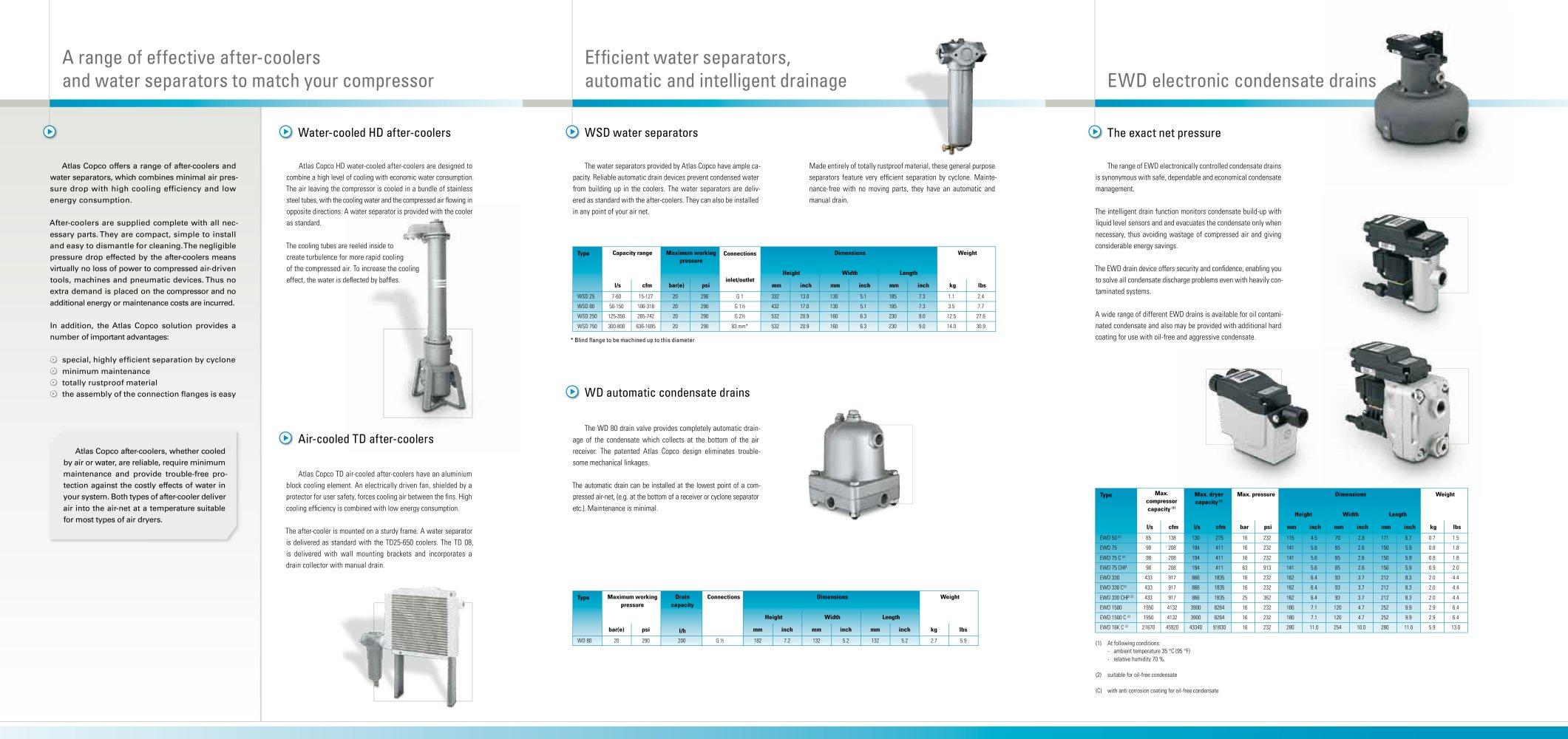 wsd 25 750 wd 80 ewd 50 1500 water separators and drains rh pdf directindustry com atlas copco ewd 330 manual ewd 330 m manual