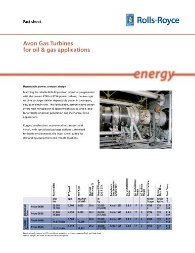 Gas Turbine engines Avon